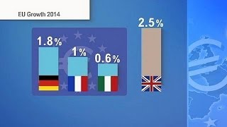 Euro Bölgesi'nde hafif iyileşme bekleniyor