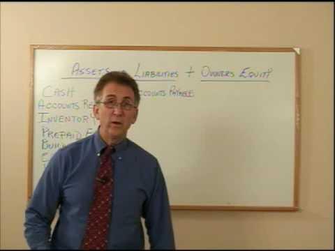 Basic Accounting Gleichung