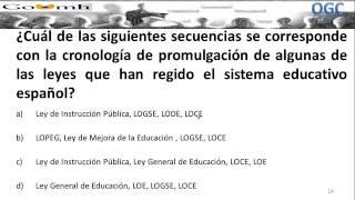 Umh0455 2013-14 Lec001 El Sistema Escolar Español. Tipología De Centros Escolares. Prácticas Tema 1