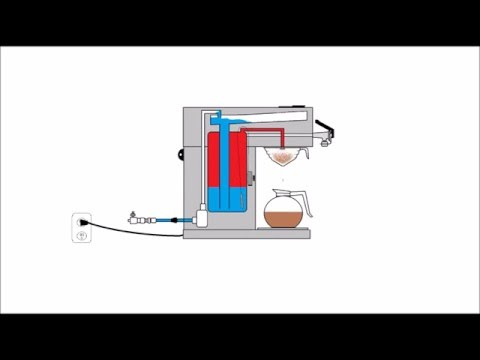 HOW TO: Operate an Automatic Coffee Maker With a Pour Over Option: Brewer Machine