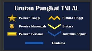 Video Urutan Pangkat Tentara Nasional Indonesia Angkatan Laut TNI AL MP3, 3GP, MP4, WEBM, AVI, FLV November 2018