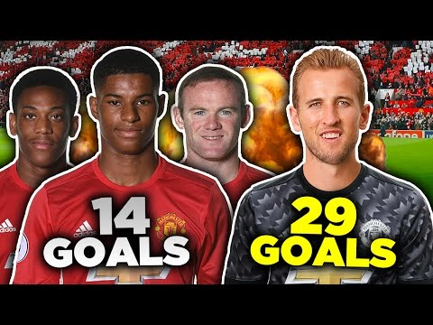 Video: Do Manchester United NEED To Sign Harry Kane To Win The League Next Season?! | W&L