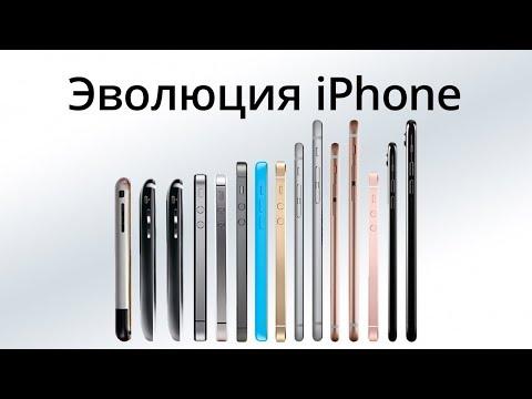 Эволюция: от первого iPhone до iPhone 8