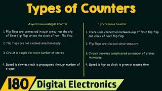 Video Types of Counters | Comparison between Ripple and Synchronous counters MP3, 3GP, MP4, WEBM, AVI, FLV Juli 2018