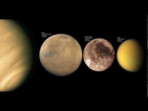 size comparison - A size comparison of all the planets, moons, asteroids, planetoids, gas giants, the Sun and many other celestial bodies in this video!