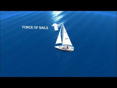 The Physics of Sailing - KQED QUEST_A valaha feltöltött legjobb vitorlázás videók