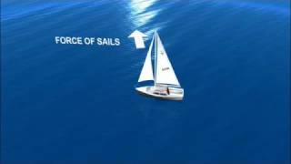 The Physics of Sailing | KQED QUEST