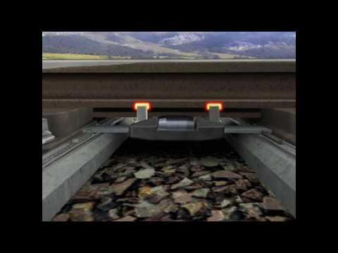Austroroll inbouw en afstelling