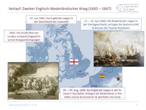 Englisch Niederländische Seekriege im17. Und 18. Jahr ...