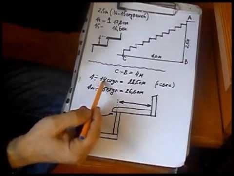 Как изготовить лестницу видео