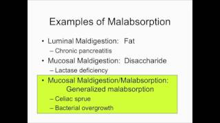 Malabsorption of Nutrients