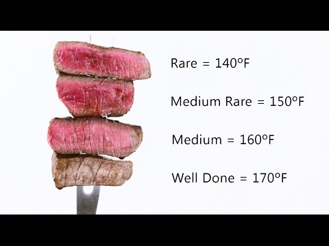 Easy Trick to Know If Your Steak Is Rare or Well-Done