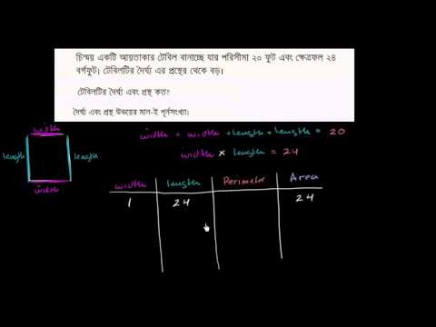 Area and perimeter word problem: table dimensions Bangla