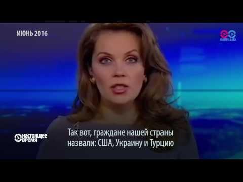 Как ссорились и мирились Турция и Россия (видео)