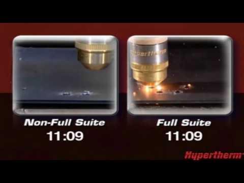 Full Suite Plasma System