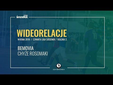 LIGA BEMOWSKA / WIOSNA 2018 / KOLEJKA 2. / BEMOVIA - CHYŻE ROSOMAKI