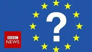 European Union - Structure