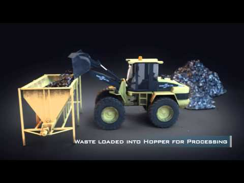 BioFuel Portable Plant  (Waste-to-Energy)