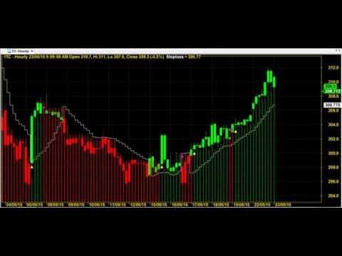 Trend blaster trading system afl