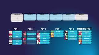 Download Video AFC U16 Championship 2020 Qualifiers Draw MP3 3GP MP4