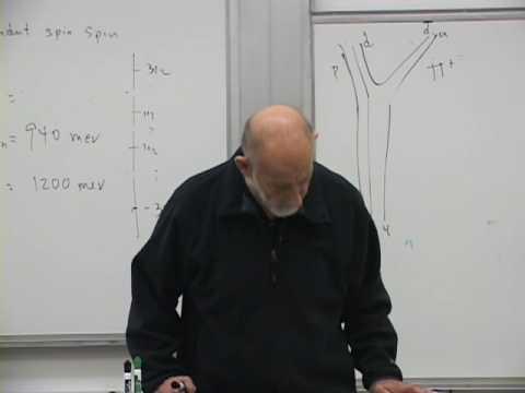 Vorlesung 2 | New Revolutions in der Teilchenphysik: Standard Modell