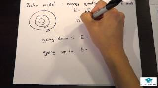 MCAT General Chemistry Lecture: Electron Configuration Of Ions