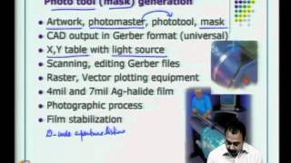 Mod-06 Lec-23 Review Of CAD Output Files For PCB Fabrication; Photo Plotting And Mask Generation