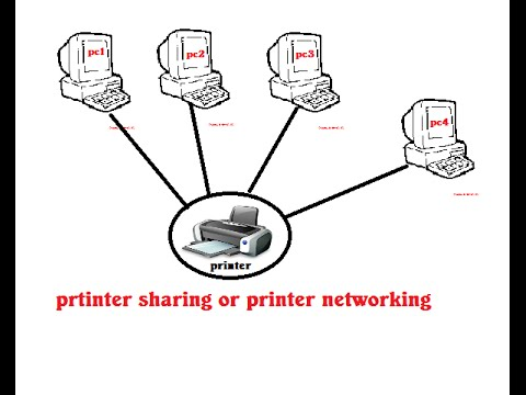 how to printer sharing in window -7 or 8 it short & simple method of sharing