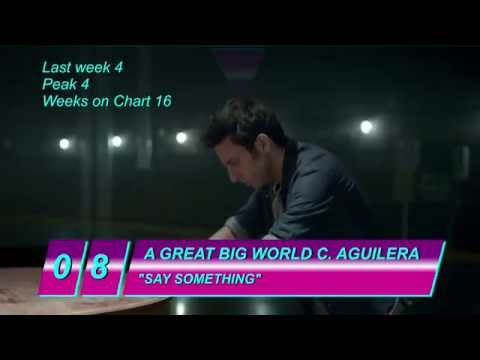 Top 10 Songs of March 2014 Week of March 8