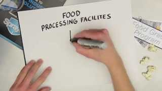 Why Sprayon® - NSF® H1 Food Grade Lubricants | The Performance Story
