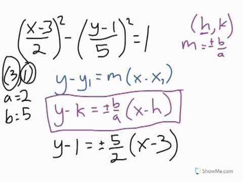 Finding Asymptotes of Hyperbolas