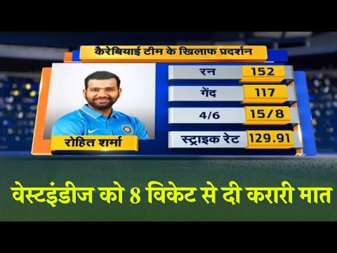 Video Rohit Sharma 152 not out, Virat Kohli 140.. India crush West Indies by 8 wickets download in MP3, 3GP, MP4, WEBM, AVI, FLV January 2017