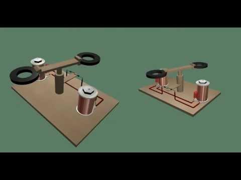 Motor magn tico sistema inserto on - Generador de electricidad ...