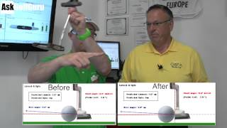 Video Improve Your Putting With Set Up MP3, 3GP, MP4, WEBM, AVI, FLV September 2018