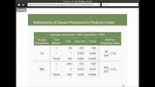 Umh2072 2013-14 Tema 2.2C Test De Diagnóstico. Valores Predictivos