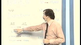 Lecture 23, Mapping Continuous-Time Filters To Discrete-Time Filters | MIT RES.6.007