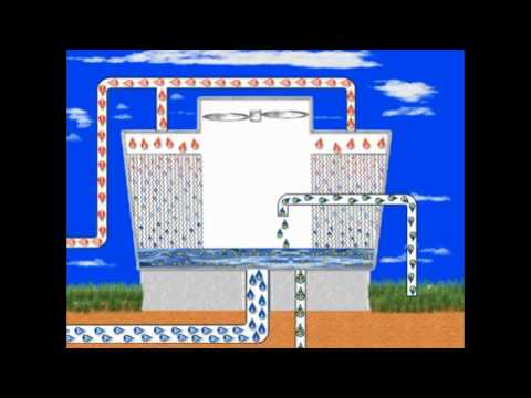 How A Cooling Tower Works