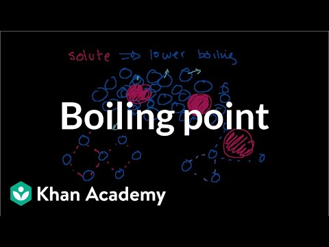 does salt raise or lower the boiling point of water