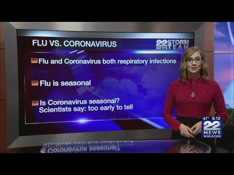 Can warm weather help stop the coronavirus?