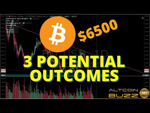 2 out of 3 Positive Outcomes for BITCOIN - BTC Technical Analysis