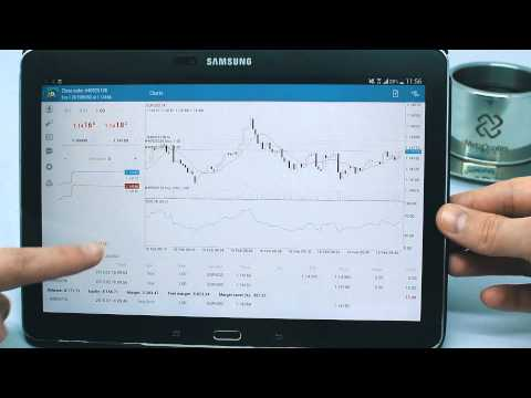 Video of MetaTrader 4