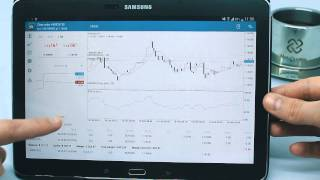 MetaTrader 4 YouTube video