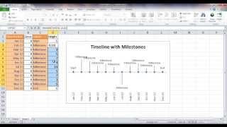 Create a Timeline with Milestones