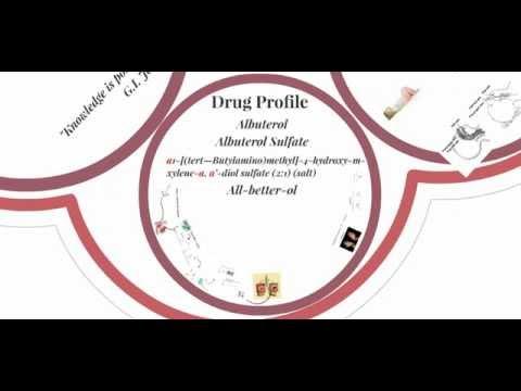 Drug Profile Albuterol Pt1