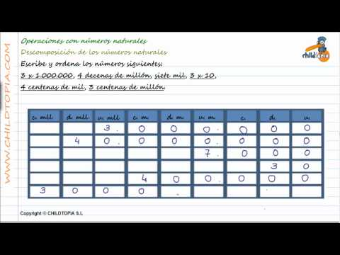 Vídeos Educativos.,Vídeos:Descomponer unidades, decenas, 8