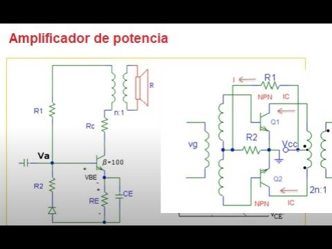 Amplificadores de Potenci - Mediante dos ejemplos se explicará el amplificador de potencia clase A y clase B de acoplamiento por transformador.