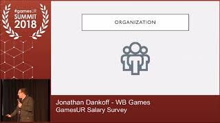 Games User Research Salary Survey 2018