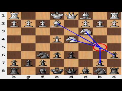 Game Analysis of Sicilian Defense Opening – (Expert vs. Master) – Chess Network
