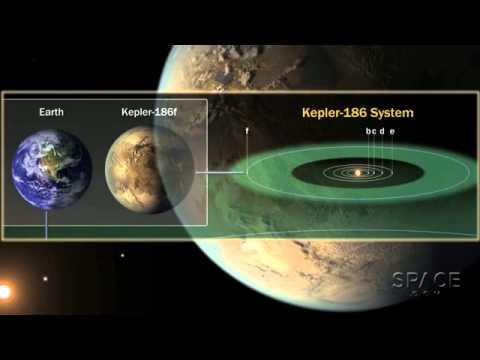 trovato un nuovo pianeta che sembra essere abitabile!