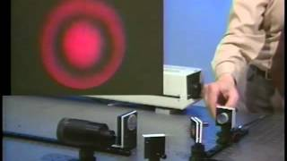 Optics: Two-beam Interference - Diverging Beams | MIT Video Demonstrations In Lasers And Optics
